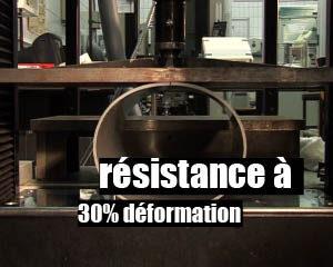 Résistance à 30% déformation